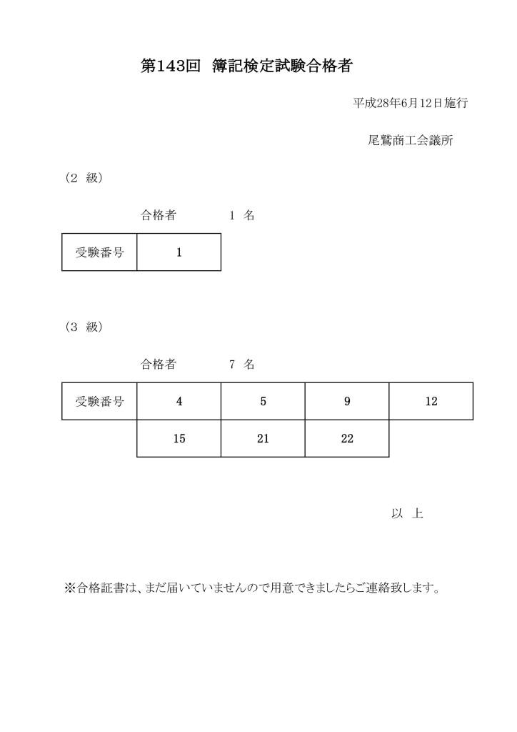 簿記検定合格者_01